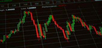 Profitable trading opportunities in stock market