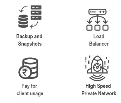 What to Consider While Opting For A Cloud Hosting Company?